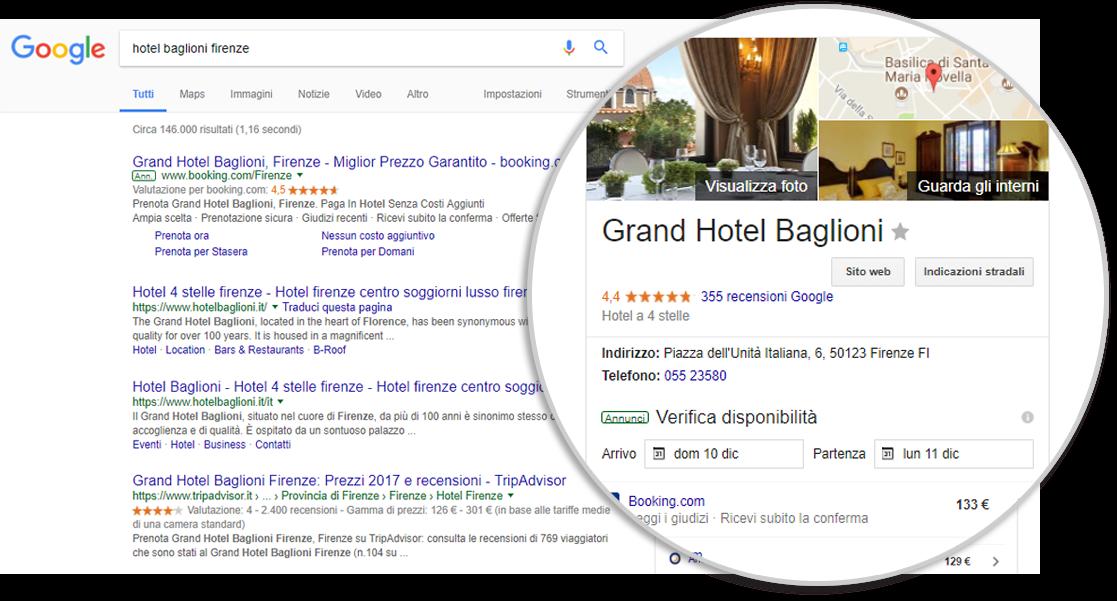 Serp Hotel Baglioni